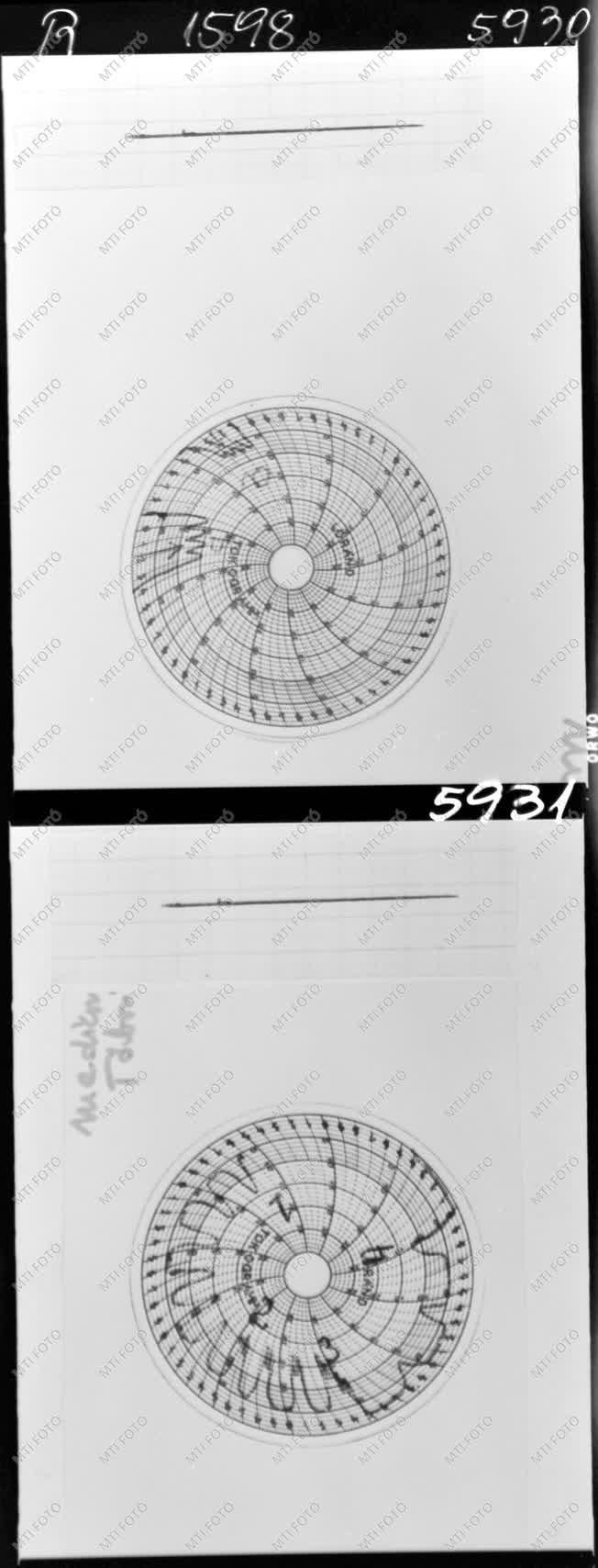 MEDICOR Művek - Tokograph számokkal